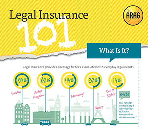 Legal Insurance,best legal insurance plans,legal malpractice insurance,legal and general life insurance,legal insurance plans